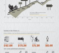 Infographic: The state of OOH advertising in Australia