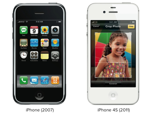 iPhone: now and then