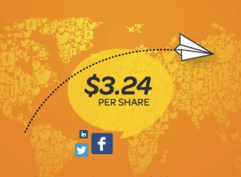 A Facebook share of your event is worth 5 times a tweet