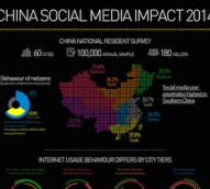 Infographic: Kantar's 'China Social Media Impact Report 2014'
