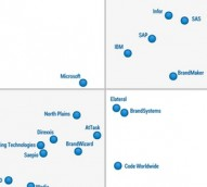 Gartner updates marketing resource management vendor Quadrant report for 2014