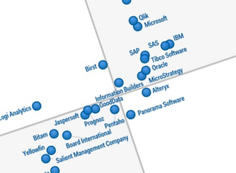 Business intelligence and analytics vendors: Magic Quadrant report for 2014