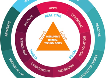 7 key take-aways from Brian Solis' report on digital transformation