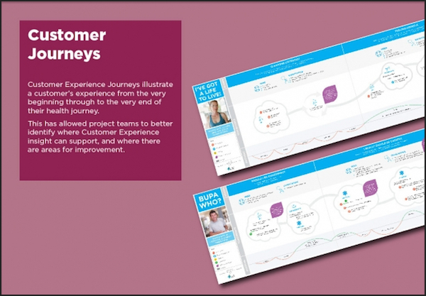Bupa Customer Experience Design Tools