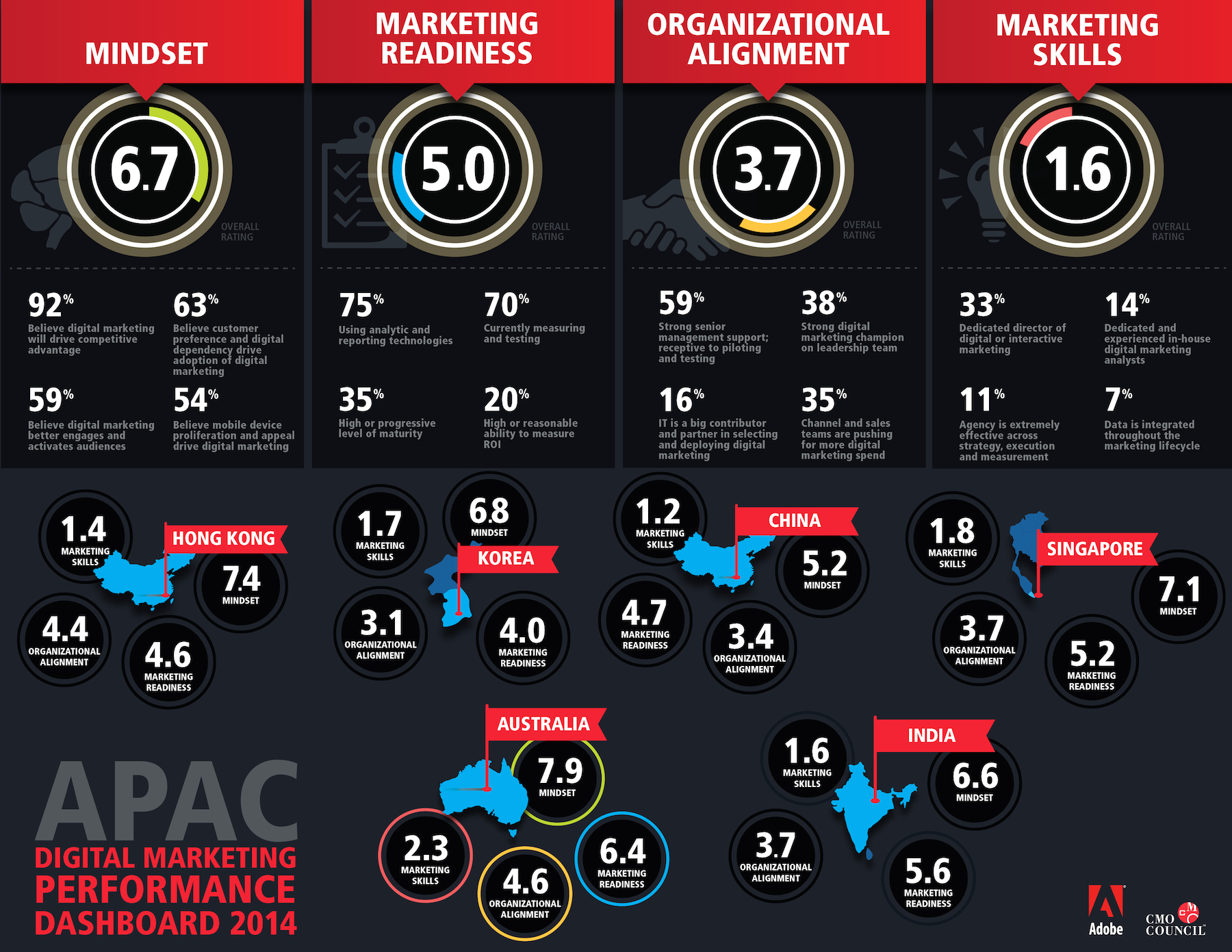 Adobe_APAC_infographic_FINAL_2014_9-16-14