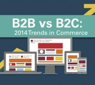 Infographic: opportunities and threats of omnichannel for B2B and B2C marketers