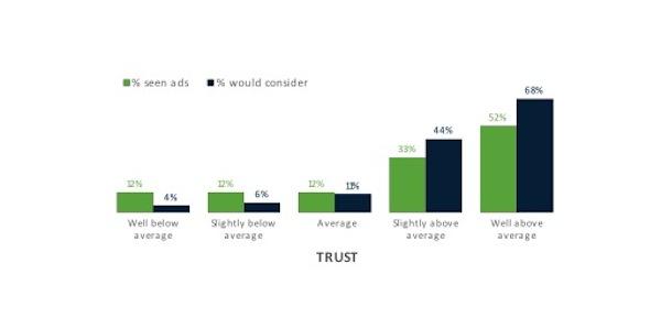 Ipsos graph 5