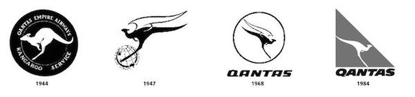 Qantas logo kangaroo history