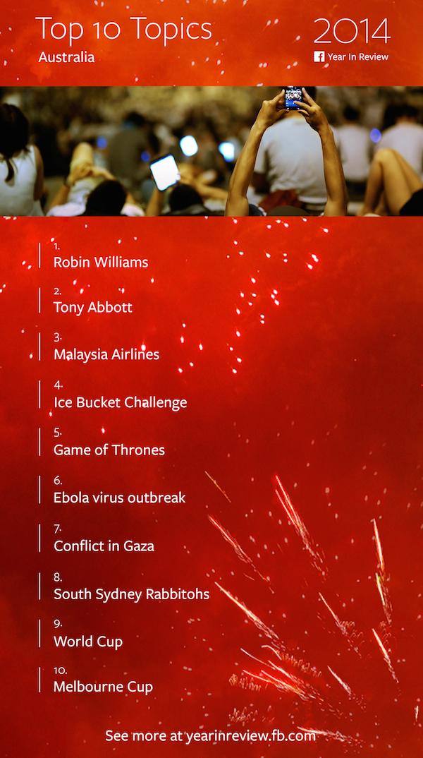 Top 10 topics on Facebook in 2014