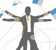 Wearable device market requires strong service ecosystem – analyst CES predictions