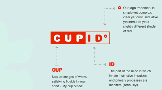 Cupid brand guidelines: Leverage, Opportunity, Value, Exhaustion