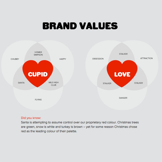 Cupid Brand Book Image 2