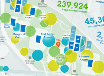 IBM boosts data visualisation for Australian Open website and apps