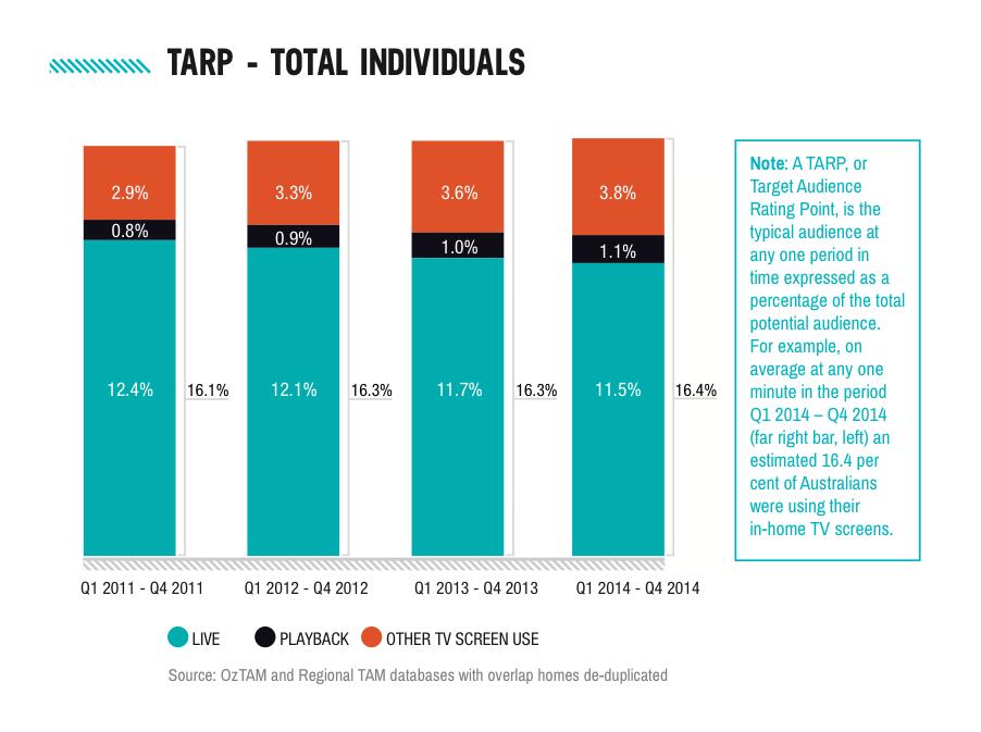 Q4 2014 TARP