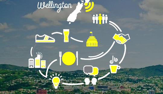 Wellington tourism bodies lure Aussie startups to move across the ditch