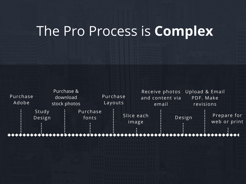 Professional_Process_is_Complex
