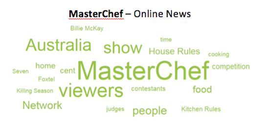 4. MasterChef_News_ThemeCloud