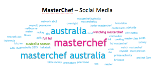 4. MasterChef_Social_ThemeCloud