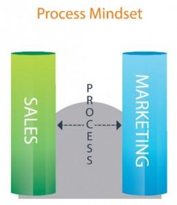 process mindset