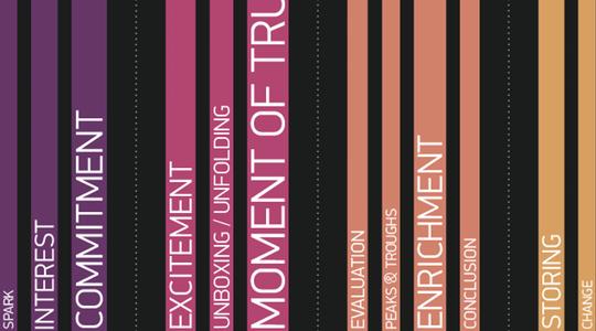 Self - Magazine cover