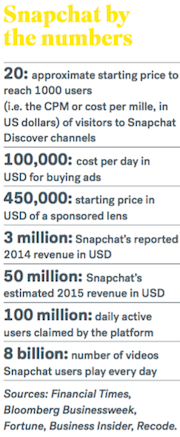 snapchat by the numbers 180