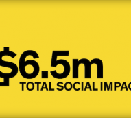 UnLtd's yearly results in fight to undo youth disadvantage show total social impact of $6.5 million
