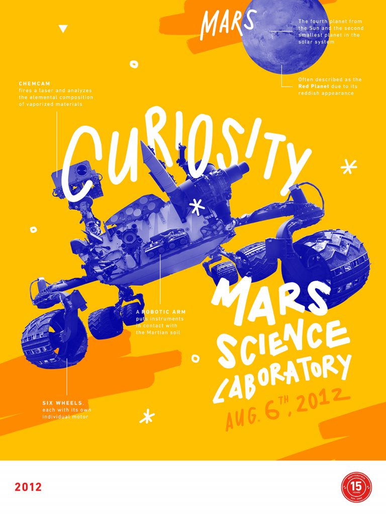 2012- US Rover Curiosity lands on Mars, designed by Alice Lee