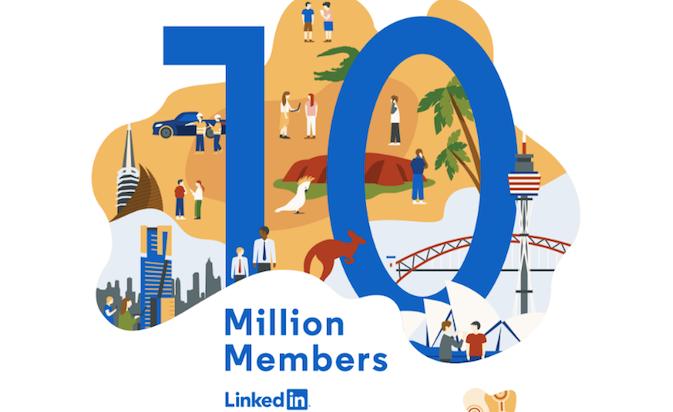 LinkedIn unveils 2018's most powerful marketers, hits 10 million Australian users